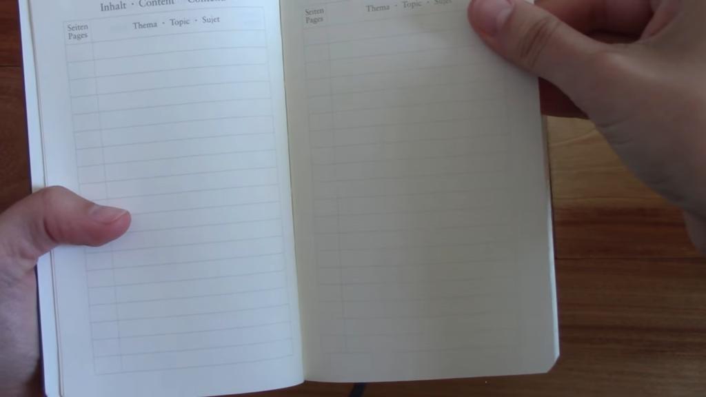 Leuchtturm 1917 Linen Notebook 1 12 screenshot
