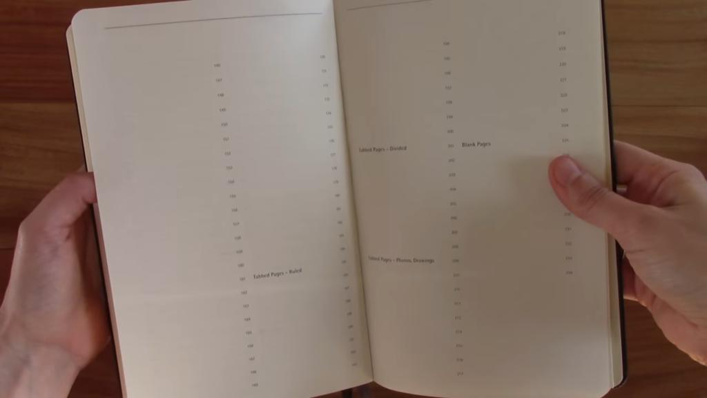 Moleskine Travel Journal 6 6 screenshot
