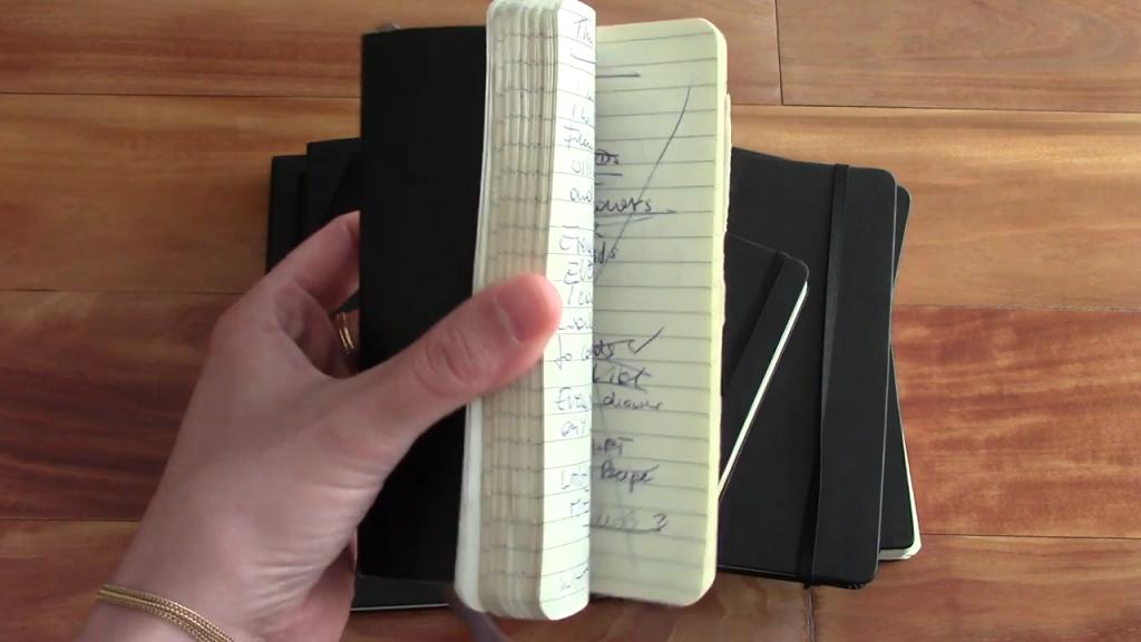 Almost 20 YEARS of Moleskine Notebooks 2 34 screenshot